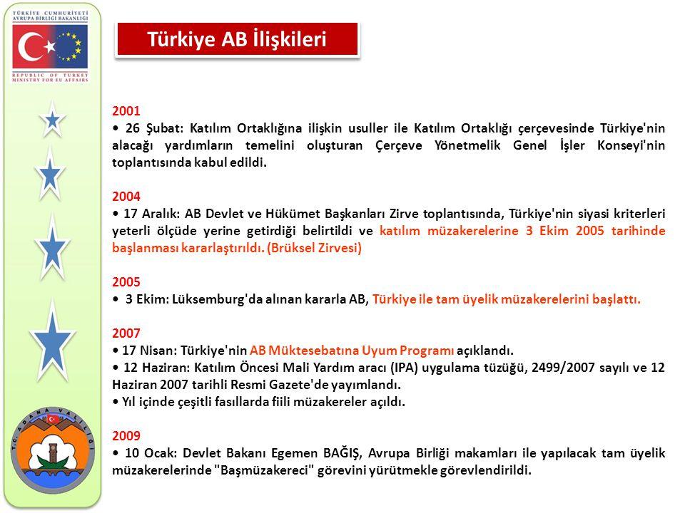 2001 • 26 Şubat: Katılım Ortaklığına ilişkin usuller ile Katılım Ortaklığı çerçevesinde Türkiye'nin alacağı yardımların temelini oluşturan Çerçeve Yön