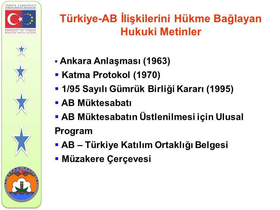  Ankara Anlaşması (1963)  Katma Protokol (1970)  1/95 Sayılı Gümrük Birliği Kararı (1995)  AB Müktesabatı  AB Müktesabatın Üstlenilmesi için Ulus