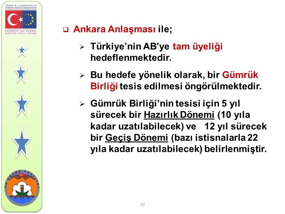 14  Ankara Anlaşması ile;  Türkiye'nin AB'ye tam üyeliği hedeflenmektedir.  Bu hedefe yönelik olarak, bir Gümrük Birliği tesis edilmesi öngörülmekt