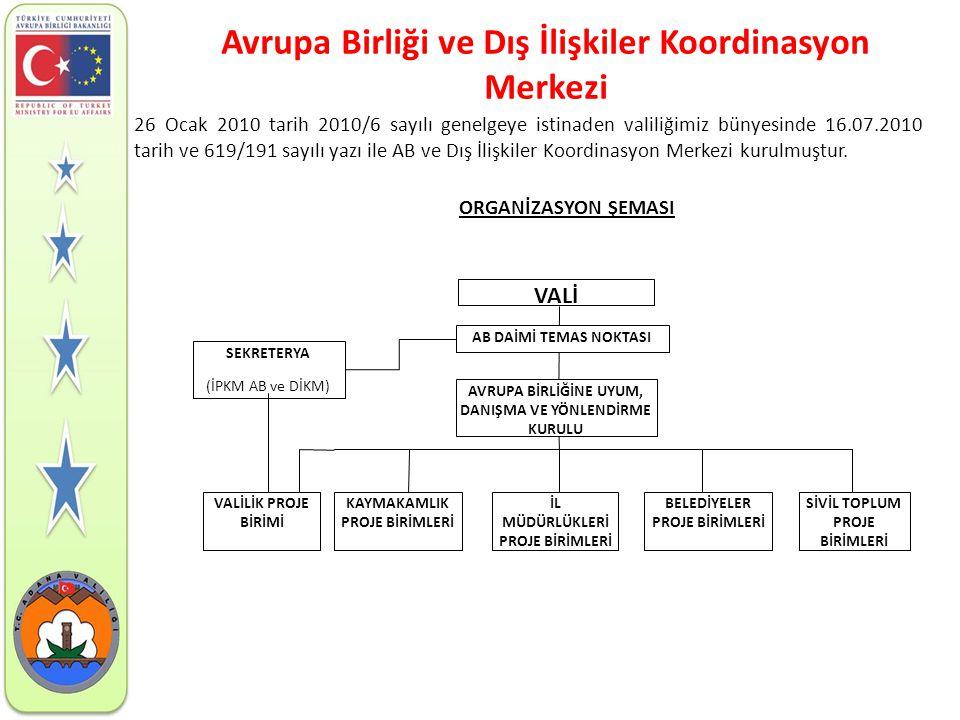  Ankara Anlaşması (1963)  Katma Protokol (1970)  1/95 Sayılı Gümrük Birliği Kararı (1995)  AB Müktesabatı  AB Müktesabatın Üstlenilmesi için Ulusal Program  AB – Türkiye Katılım Ortaklığı Belgesi  Müzakere Çerçevesi Türkiye-AB İlişkilerini Hükme Bağlayan Hukuki Metinler