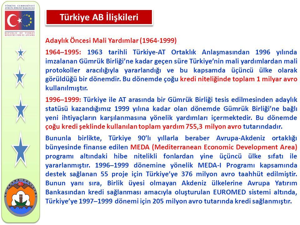 Adaylık Öncesi Mali Yardımlar (1964-1999) 1964–1995: 1963 tarihli Türkiye-AT Ortaklık Anlaşmasından 1996 yılında imzalanan Gümrük Birliği'ne kadar geç