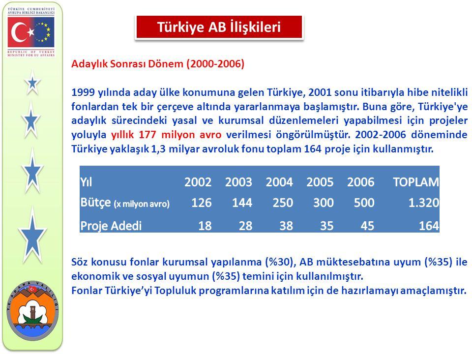 Adaylık Sonrası Dönem (2000-2006) 1999 yılında aday ülke konumuna gelen Türkiye, 2001 sonu itibarıyla hibe nitelikli fonlardan tek bir çerçeve altında