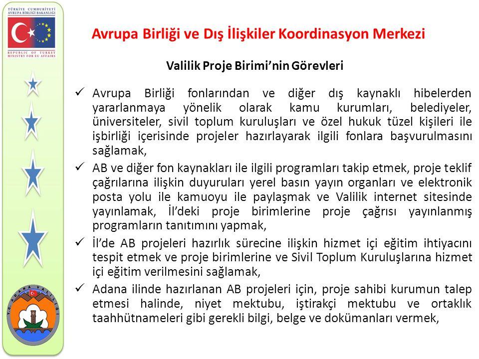 Adaylık Sonrası Dönem (2000-2006) 1999 yılında aday ülke konumuna gelen Türkiye, 2001 sonu itibarıyla hibe nitelikli fonlardan tek bir çerçeve altında yararlanmaya başlamıştır.