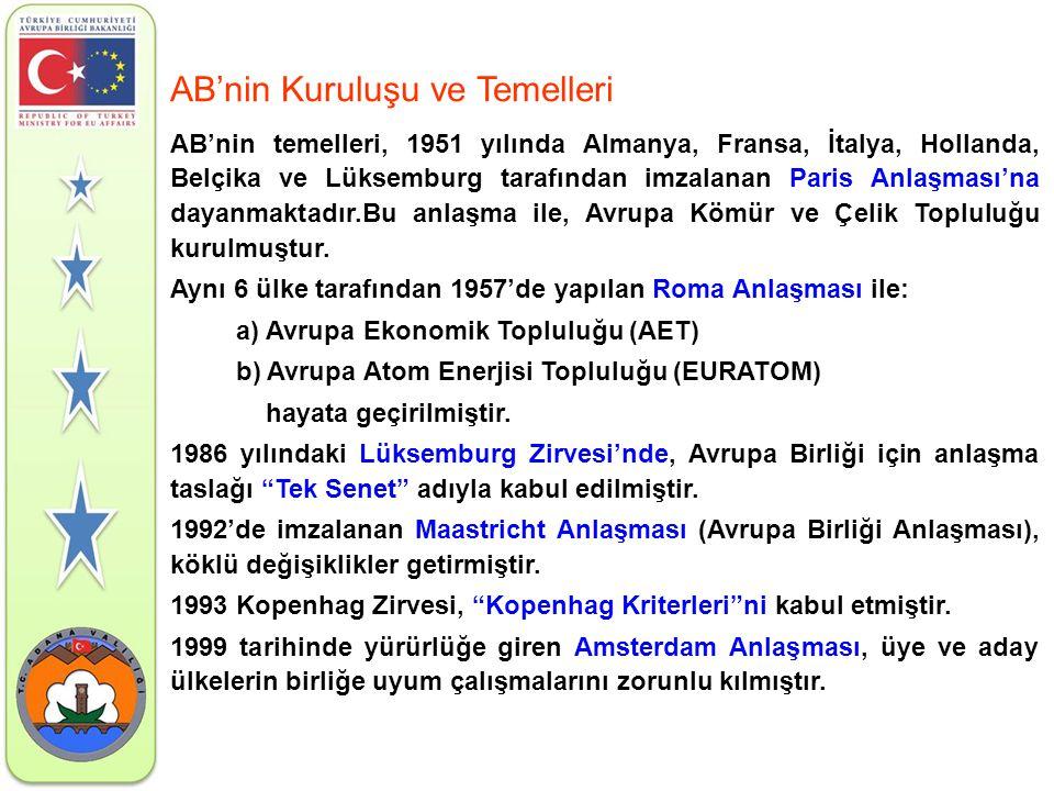 AB Müktesebatı  Üye ülkeleri AB'ye bağlayan hukuk çerçevesi Müktesebat (Acquis Communitaires) adıyla anılır.
