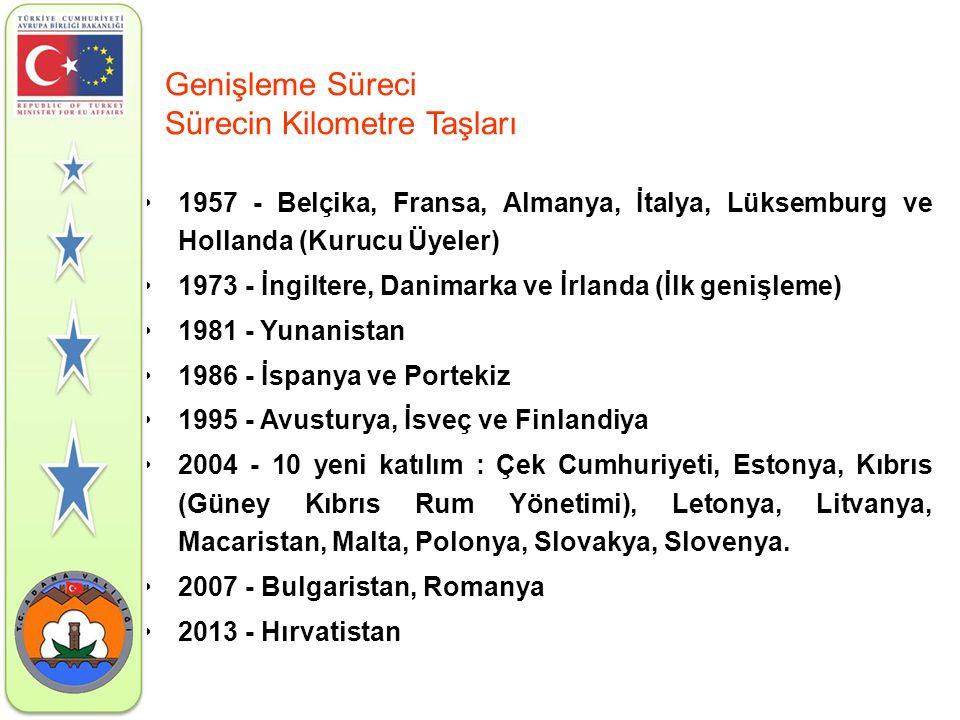 Katılım Öncesi Yardım Aracı (Instrument for Pre-accession Assistance - IPA) Yüzölçümü (km²)avro/km²Nüfus-2006avro/Kişi TOPLAM (avro) (2007-2013)Oran Hırvatistan 56.59418.9264.443.0002411.071.123.00111,65% Makedonya 25.71324.2092.039.000305622.496.0016,77% Türkiye783.5626.26072.520.000674.908.900.00048,47% Arnavutluk 28.75020.6753.149.000189594.396.0016,47% Bosna Hersek 51.20912.8903.843.000172660.096.0017,18% Karadağ 13.81217.027624.000377235.175.2002,56% Sırbistan 77.47418.0177.425.0001881.395.868.92315,19% Kosova 10.88758.6752.070.000309638.800.0006,95% TOPLAM 1.048.0018.77096.113.0009610.126.905.133100,00% Türkiye AB İlişkileri