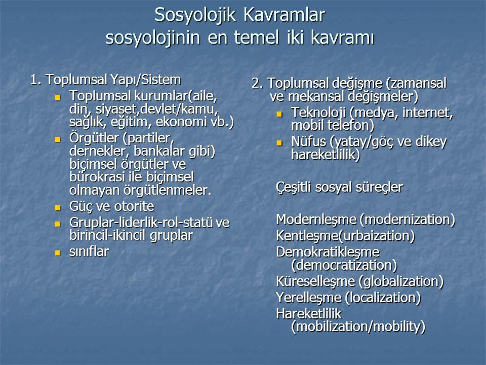 Sosyolojik Kavramlar sosyolojinin en temel iki kavramı 1. Toplumsal Yapı/Sistem  Toplumsal kurumlar(aile, din, siyaset,devlet/kamu, sağlık, eğitim, e