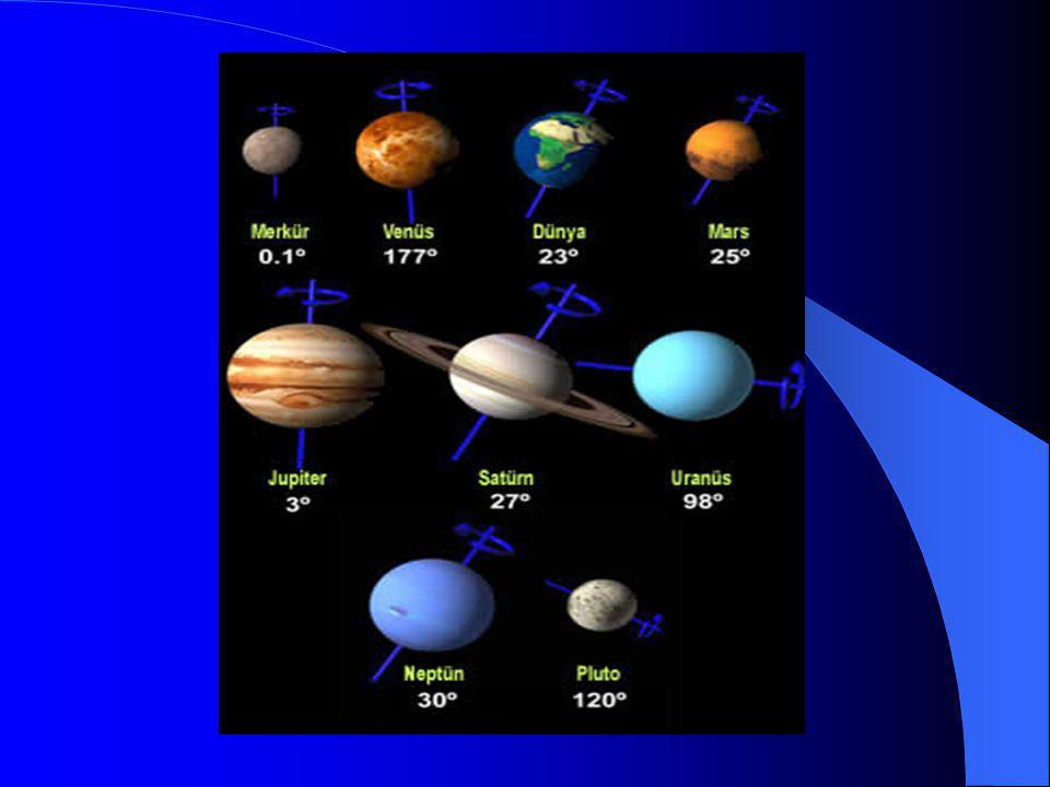 NEPTÜN 8 uyduya sahip olan Neptün, kendi ekseni etrafındaki bir dönüşünü 16 saate yapmaktadır.