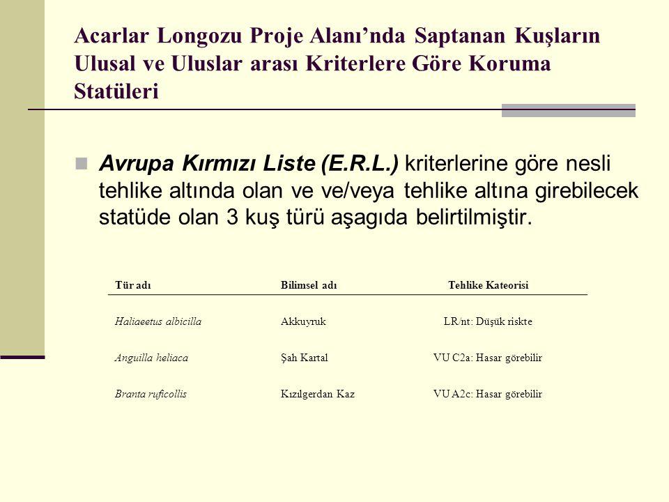 Acarlar Longozu Proje Alanı'nda Saptanan Kuşların Ulusal ve Uluslar arası Kriterlere Göre Koruma Statüleri  Avrupa Kırmızı Liste (E.R.L.) kriterlerin