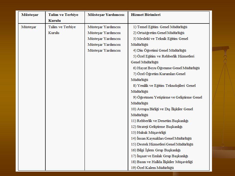  Müsteşar ve Müsteşar Yardımcıları  MADDE 5 – (1) Müsteşar, Bakandan sonra gelen en üst düzey kamu görevlisi olup Bakanlık hizmetlerini, Bakan adına ve onun emir ve yönlendirmesi doğrultusunda, mevzuat hükümlerine, Bakanlığın amaç ve politikaları ile stratejik planına uygun olarak düzenler ve yürütür.