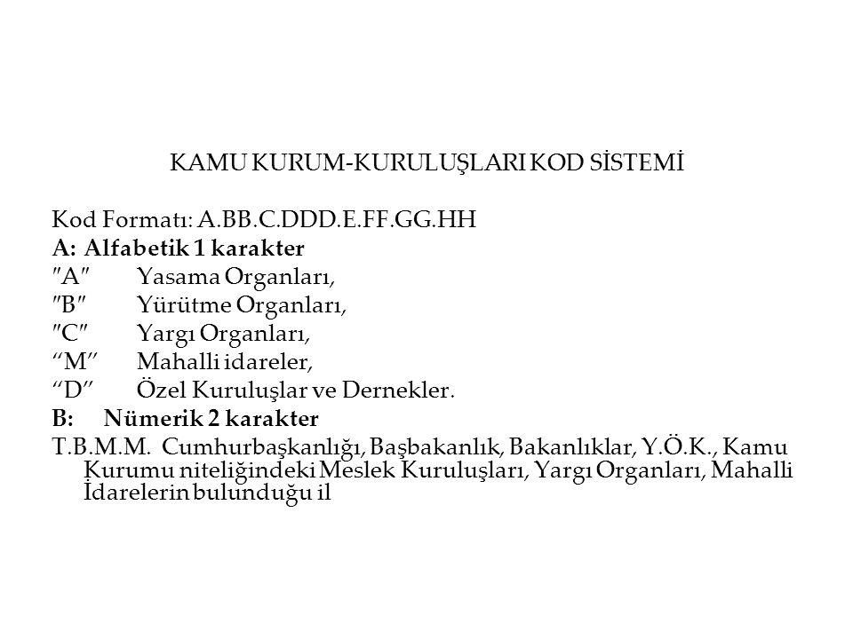 KAMU KURUM-KURULUŞLARI KOD SİSTEMİ Kod Formatı: A.BB.C.DDD.E.FF.GG.HH A:Alfabetik 1 karakter ″A″Yasama Organları, ″B″Yürütme Organları, ″C″Yargı Organ
