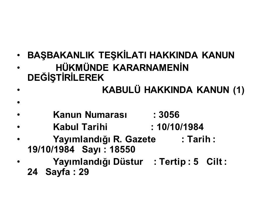 Sayı: B.02.0.İGB-16-717-752/89 Sayı: B.02.2.TCZ-21-932/467 Sayı: B.08.4.MEM.202-148-694/253 OAA.