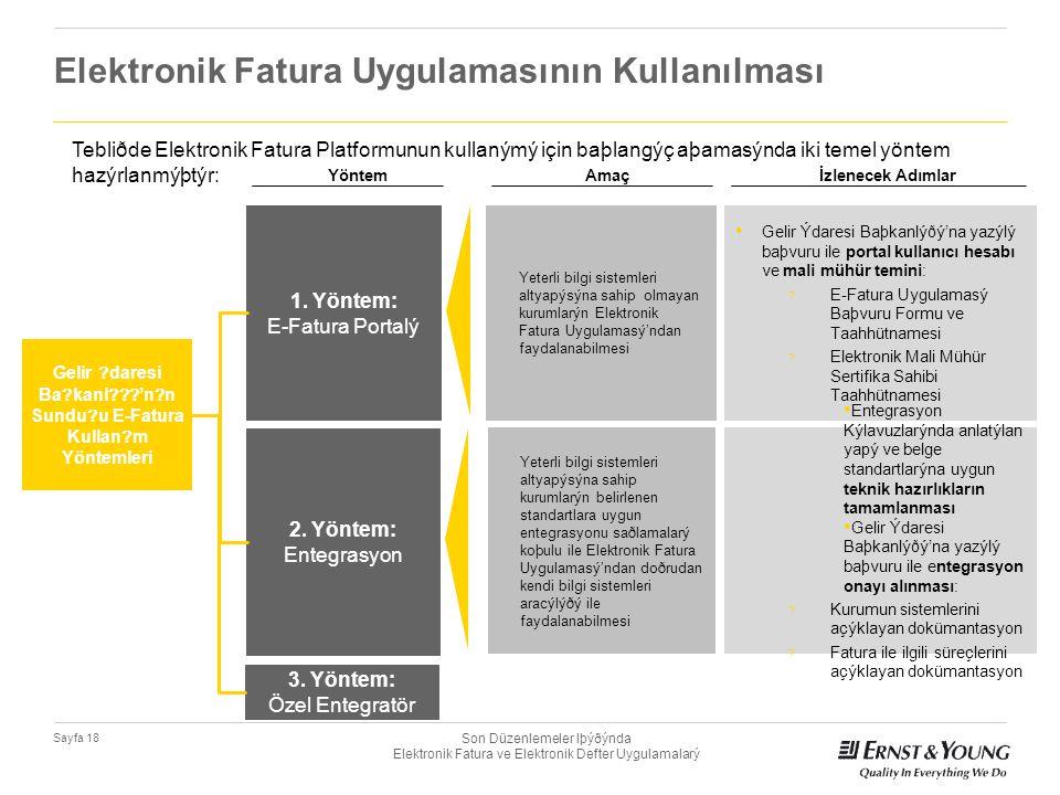 Son Düzenlemeler Iþýðýnda Elektronik Fatura ve Elektronik Defter Uygulamalarý Sayfa 18 Elektronik Fatura Uygulamasının Kullanılması 2. Yöntem: Entegra
