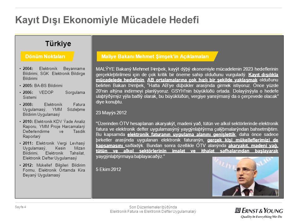Son Düzenlemeler Iþýðýnda Elektronik Fatura ve Elektronik Defter Uygulamalarý Sayfa 25 Elektronik Fatura ile İlgili Bazı Güncel Veriler (2/3) Alıcı türü Yıllık minimum fatura sayısı 2013 yılı tahminleri E-fatura hacmi 2012 yılına kıyasla gerçekleşecek artış DünyaAvrupa Türkiye (*) DünyaAvrupa Türkiye (*) DünyaAvrupa Türkiye (*) Tüketiciler (B2C/G2C) 200 milyar17 milyar 5,8 milyar% 5 % 12%25 % 20 %25 %45 Kamu Kurumları, Şirketler (B2B/B2G/G2B) 150 milyar16 milyar% 18%0,01% 30 Toplam350 milyar33 milyar% 30%25,01%55 Dünyadaki, Avrupa'daki ve Türkiye'deki tahminler 1 Ocak 2013 itibarý ile Avrupa Birliði üye ülkelerinde e-fatura ve kaðýt fatura yasal olarak eþit olarak kabul edilecektir.