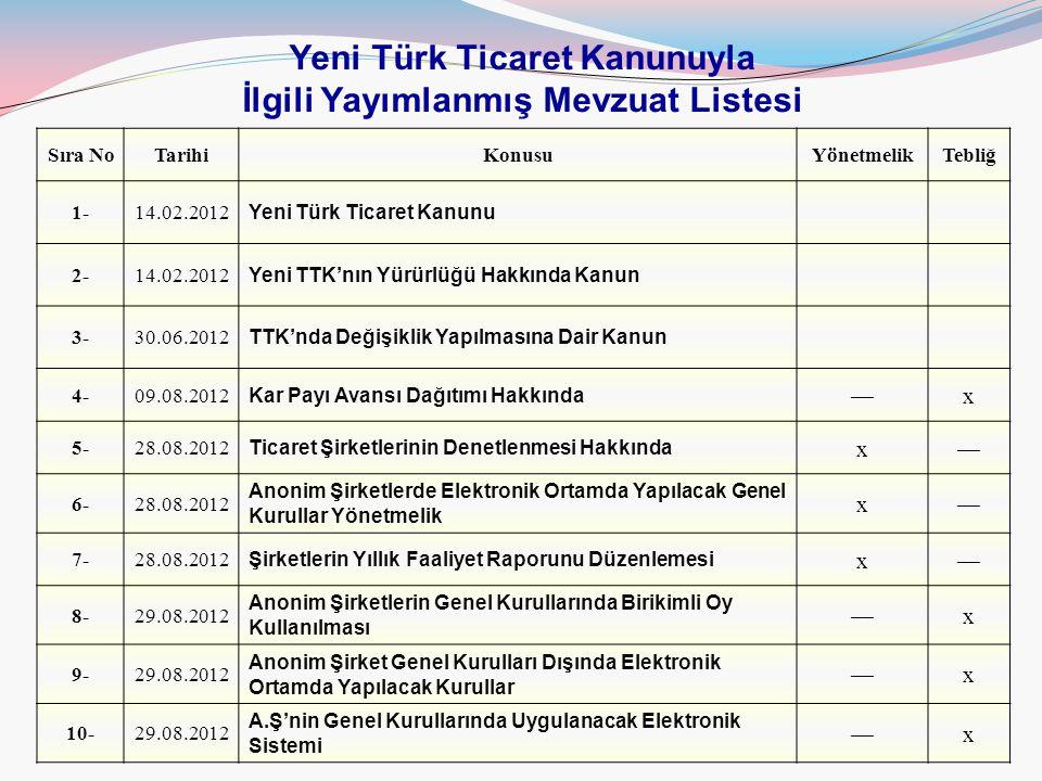 2/63 Yeni Türk Ticaret Kanunuyla İlgili Yayımlanmış Mevzuat Listesi Sıra NoTarihiKonusuYönetmelikTebliğ 1-14.02.2012 Yeni Türk Ticaret Kanunu 2-14.02.