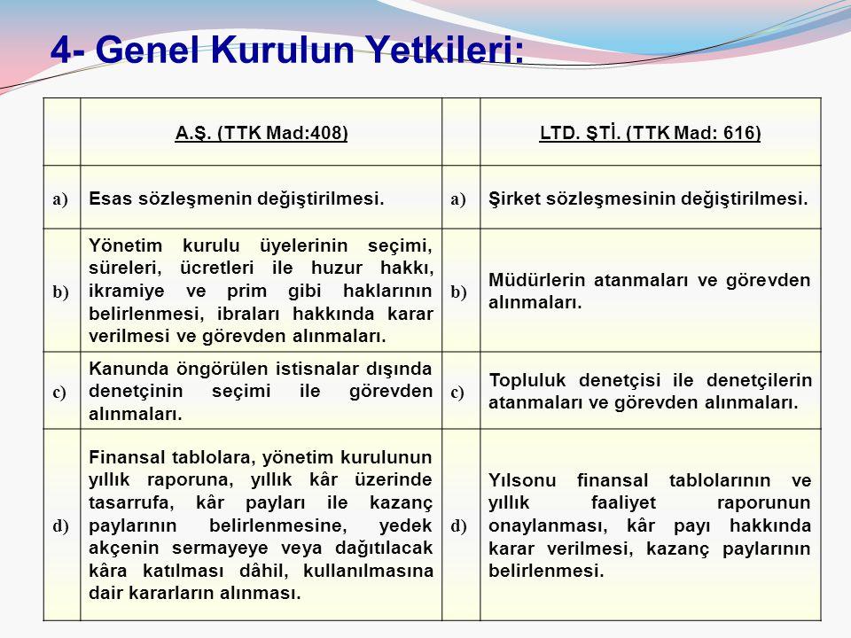9/63 4- Genel Kurulun Yetkileri: A.Ş. (TTK Mad:408)LTD. ŞTİ. (TTK Mad: 616) a) Esas sözleşmenin değiştirilmesi. a) Şirket sözleşmesinin değiştirilmesi