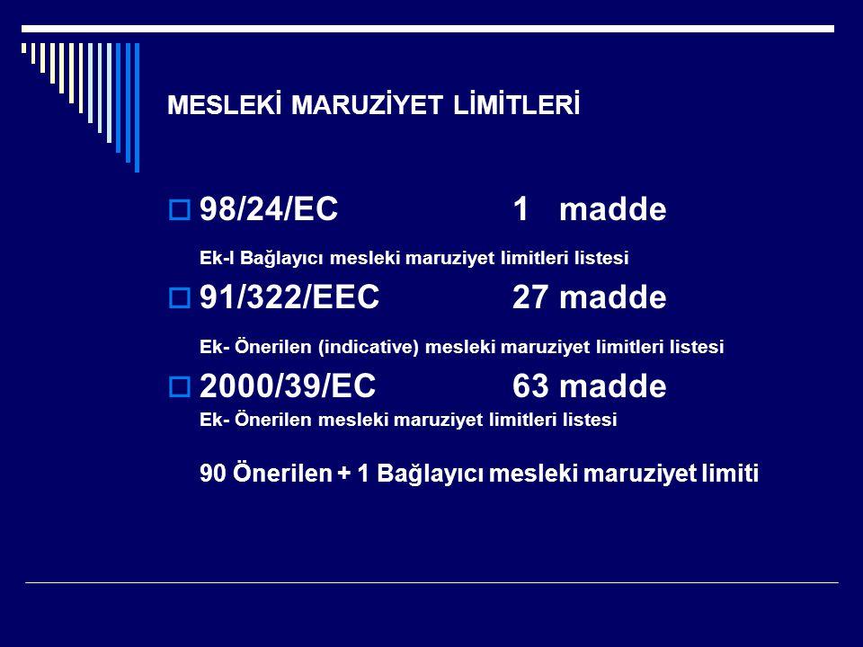 MESLEKİ MARUZİYET LİMİTLERİ  98/24/EC 1 madde Ek-I Bağlayıcı mesleki maruziyet limitleri listesi  91/322/EEC27 madde Ek- Önerilen (indicative) mesle