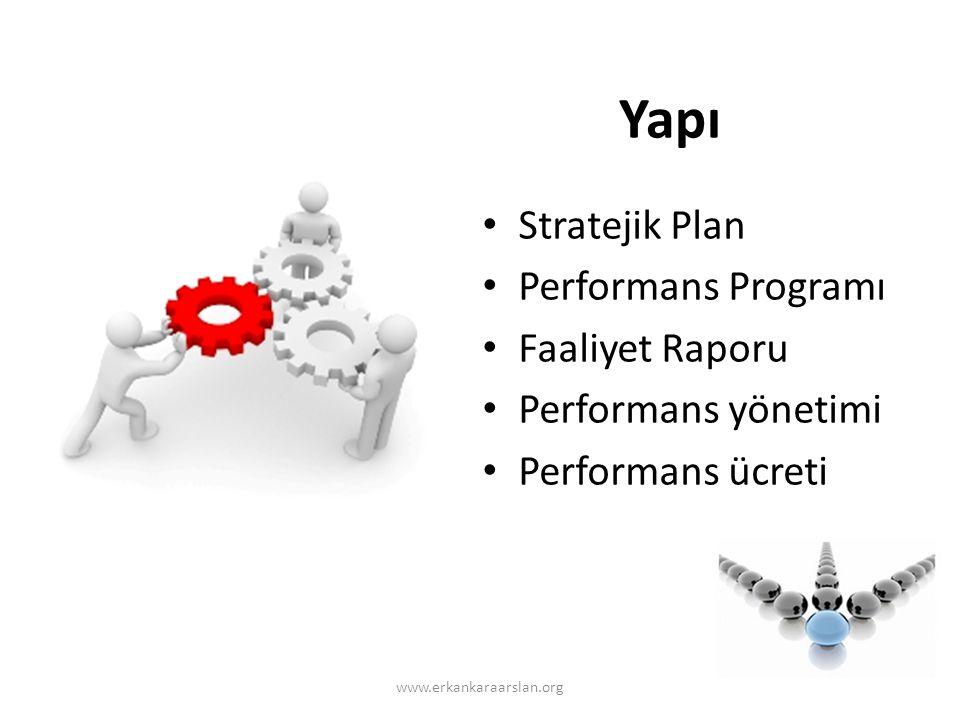 Yapı • Stratejik Plan • Performans Programı • Faaliyet Raporu • Performans yönetimi • Performans ücreti www.erkankaraarslan.org