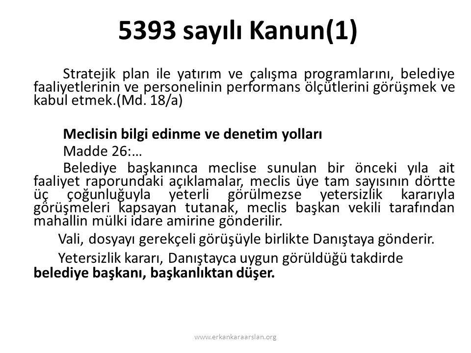 5393 sayılı Kanun(1) Stratejik plan ile yatırım ve çalışma programlarını, belediye faaliyetlerinin ve personelinin performans ölçütlerini görüşmek ve kabul etmek.(Md.