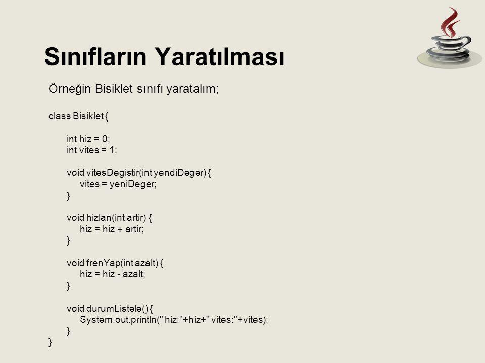 Sınıfların Yaratılması Örneğin Bisiklet sınıfı yaratalım; class Bisiklet { int hiz = 0; int vites = 1; void vitesDegistir(int yendiDeger) { vites = yeniDeger; } void hizlan(int artir) { hiz = hiz + artir; } void frenYap(int azalt) { hiz = hiz - azalt; } void durumListele() { System.out.println( hiz: +hiz+ vites: +vites); }
