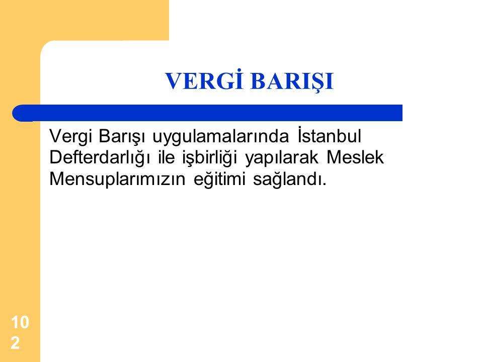 102 VERGİ BARIŞI Vergi Barışı uygulamalarında İstanbul Defterdarlığı ile işbirliği yapılarak Meslek Mensuplarımızın eğitimi sağlandı.