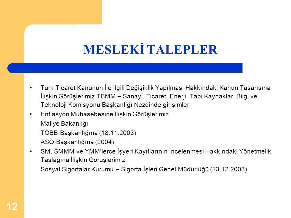 12 MESLEKİ TALEPLER •Türk Ticaret Kanunun İle İlgili Değişiklik Yapılması Hakkındaki Kanun Tasarısına İlişkin Görüşlerimiz TBMM – Sanayi, Ticaret, Ene