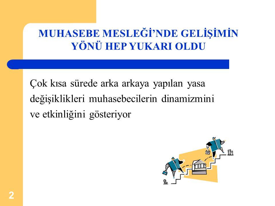 43 MESLEKTAŞIN EN YAKININDA YÜZLERCE EĞİTİM ÇALIŞMASI İSMMMO SEMİNERİ İstanbul'un her ilçesinde yoğun eğitim faaliyetleri