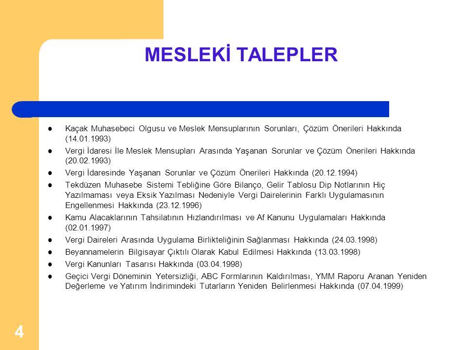 5 MESLEKİ TALEPLER  Vergi Dairesi ile Meslek Mensupları Arasında Yaşanan Bürokratik Sorunların Çözümlenmesi Hakkında (17.07.1998)  Basit Usul Nedeniyle Esnaf Odalarının Defter Tutmaması Hakkında (03.02.1999)  Bilgisayar Çıktılı Beyannamelerin Kabulü Hakkında (03.02.1999)  Vergi İdaresi İle Meslek Mensuplarımız Arasında Bürokratik Sorunların Çözümü Hakkında (14.04.1999)  Geçici Vergi Beyan Süresinde Yaşanan Sıkıntılar Hakkında (11.05.1999)  İşe Başlama – İşi Bırakma İlgili Form Hakkında (11.05.1999)  Geçici Vergi Beyan Döneminde Vergi Dairelerinin Cumartesi ve Pazar Günlerinde Çalışması Hakkında (11.05.1999)  Vergi Levhalarını Onaylayan Meslek Mensuplarının Bildirimini Bağlı Olduğu Vergi Dairelerine Bildirmesi Gerektiği Hakkında (20.05.1999)