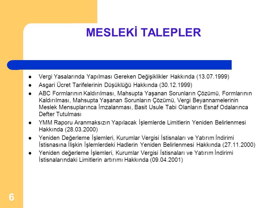 6 MESLEKİ TALEPLER  Vergi Yasalarında Yapılması Gereken Değişiklikler Hakkında (13.07.1999)  Asgari Ücret Tarifelerinin Düşüklüğü Hakkında (30.12.19