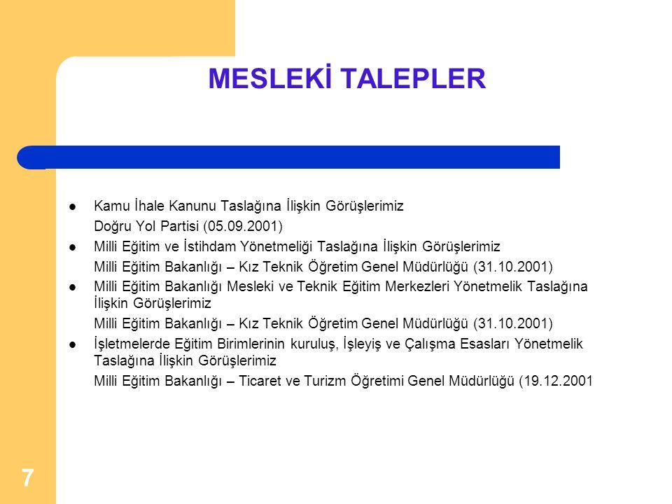 8 MESLEKİ TALEPLER  Ulusal Meslek Standartları Kanun Tasarısına İlişkin Görüşlerimiz Başbakanlık – Türkiye Barolar Birliği – Türk Mühendis ve Mimar Odaları Birliği (03.12.2001)  Çek Yasasına İlişkin Görüşlerimiz TBMMM Adalet Komisyonu (12.2001)  Sigortacılık Bağımsız Denetim İlkelerine İlişkin Yönetmelik Taslağına İlişkin Görüşlerimiz Hazine Müsteşarlığı – Sigorta Genel Müdürlüğü (03.01.2002)  Yeniden Değerleme İşlemleri, Kurumlar Vergisi İstisnaları ve Yatırım İndirimi İstisnalarındaki Limitlerin Artırımı Hakkında (08.01.2002)