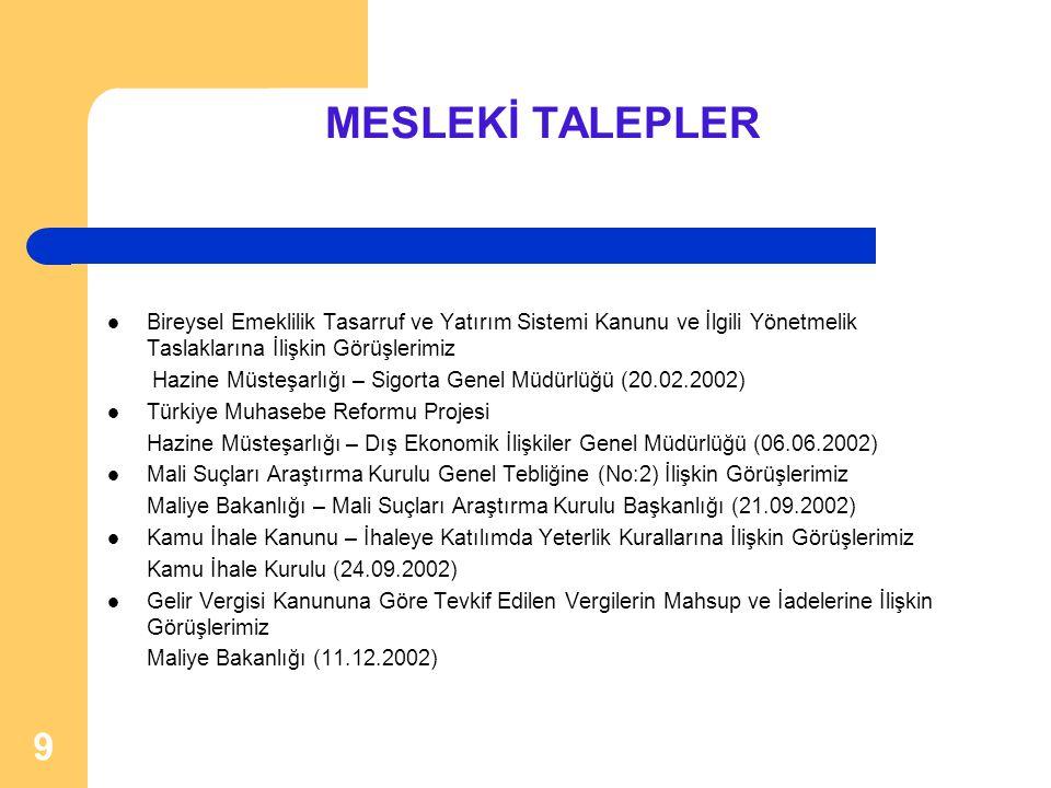 160 TOPLUMSAL RAPORLARI  2005-Türkiye'nin Mali Görünümü  2006-Türkiye İşgücü Piyasaları ve Durum Raporu  2006-Kayıtdışı Ekonomi ve Çözüm Yolları  2007-Yolsuzluk Ekonomisi  2007-Vergiye Karşı Tepkiler-Mükellef Davranışları  2007-Yeni Yüzyılın Eşiğindeki Türkiye Ekonomisi  2007-Mali İzleme Raporu