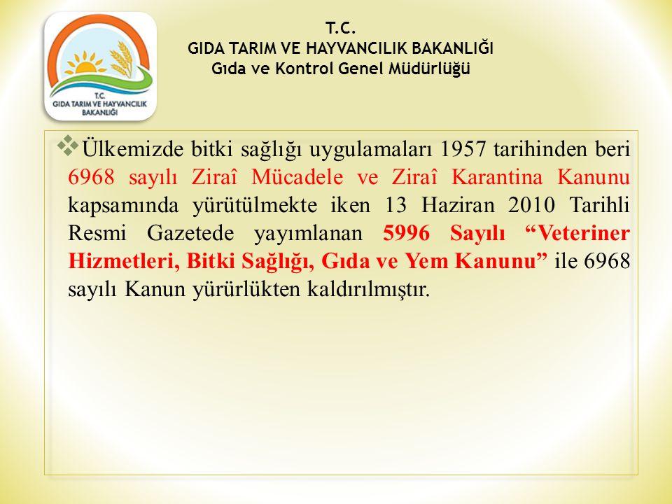  Ülkemizde bitki sağlığı uygulamaları 1957 tarihinden beri 6968 sayılı Ziraî Mücadele ve Ziraî Karantina Kanunu kapsamında yürütülmekte iken 13 Hazir