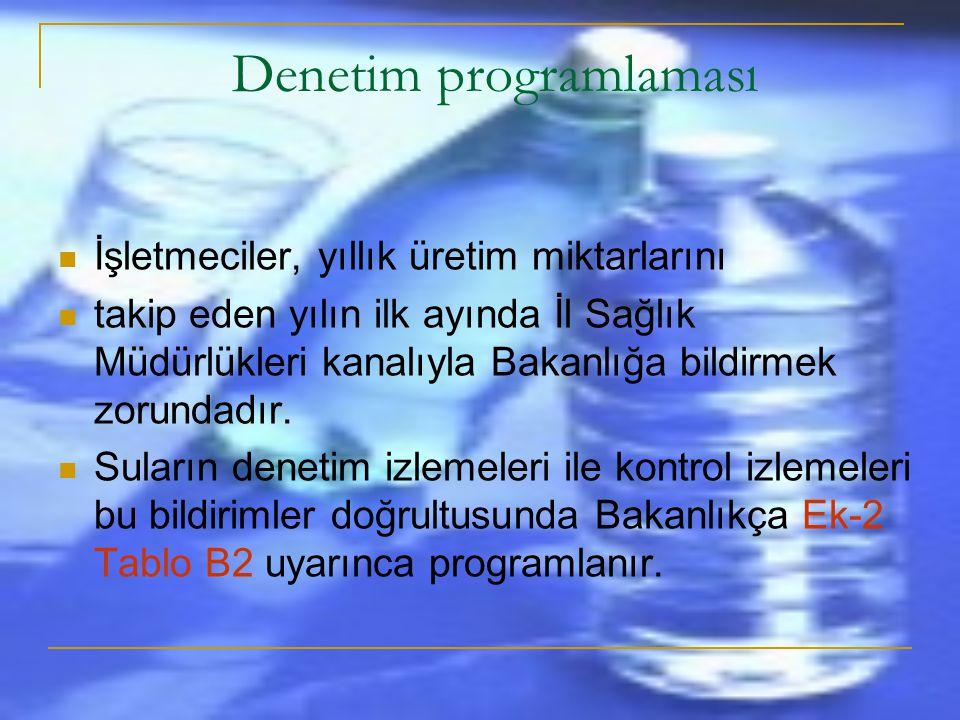  Piyasaya arz edilen suların:  Tüp  Otogaz  petrol ve petrol ürünleri  ile bir arada dağıtımı ve satışı yapılamaz.