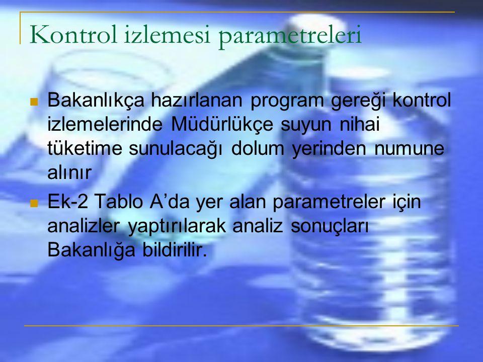 Kontrol izlemesi  amacı; kaynak suları ve içme sularının Ek-2 Tablo A'da sayılan parametrelerin Ek- 1'de yer alan değerlerine uyup uymadığını belirlemek amacıyla, suyun organoleptik ve mikrobiyolojik kalitesi ve aynı zamanda içme sularında dezenfeksiyon yapılması durumunda, bu dezenfeksiyonun etkili olup olmadığı hakkında düzenli bilgi sağlamaktır.