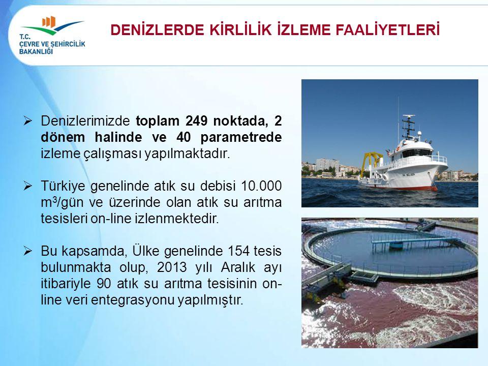 DENİZLERDE KİRLİLİK İZLEME FAALİYETLERİ  Denizlerimizde toplam 249 noktada, 2 dönem halinde ve 40 parametrede izleme çalışması yapılmaktadır.  Türki