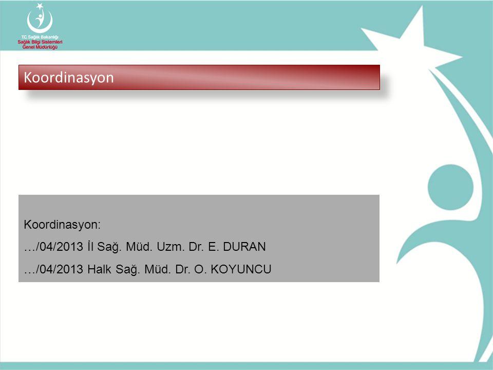 Koordinasyon Koordinasyon: …/04/2013 İl Sağ. Müd. Uzm. Dr. E. DURAN …/04/2013 Halk Sağ. Müd. Dr. O. KOYUNCU