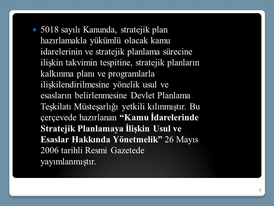 Buna göre; DPT Müsteşarlığı tarafından hazırlanan Kamu İdarelerinde Stratejik Planlamaya İlişkin Usul ve Esaslar Hakkındaki Yönetmelik , 26/05/2006 tarihli ve 26179 sayılı gazetede yayınlanarak yürürlüğe girmiştir.