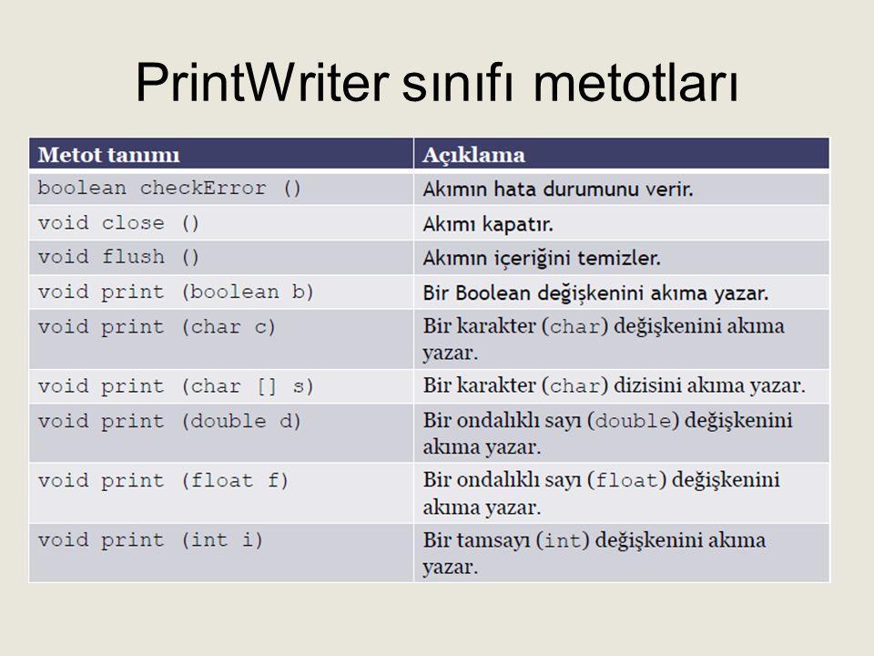 PrintWriter sınıfı metotları