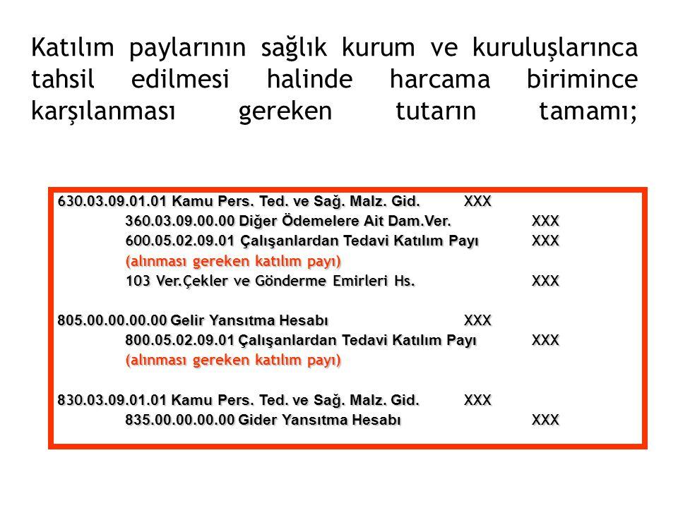 Katılım paylarının sağlık kurum ve kuruluşlarınca tahsil edilmesi halinde harcama birimince karşılanması gereken tutarın tamamı; 630.03.09.01.01 Kamu Pers.