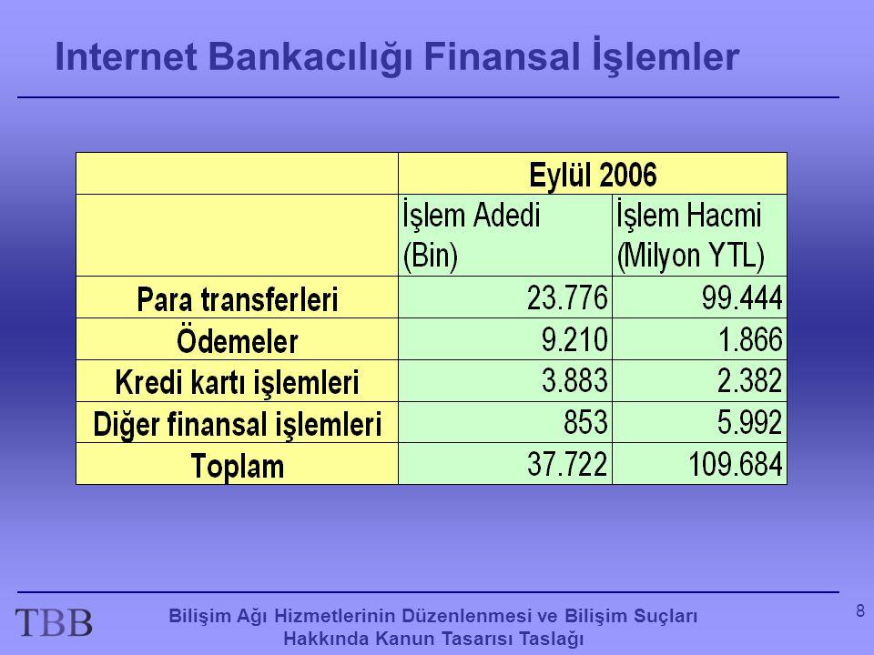 Bilişim Ağı Hizmetlerinin Düzenlenmesi ve Bilişim Suçları Hakkında Kanun Tasarısı Taslağı 8 Internet Bankacılığı Finansal İşlemler