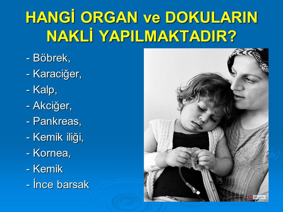 SIK SORULAN SORULAR .SIK SORULAN SORULAR Organ bağışı benim tıbbi bakımımı etkiler mi.