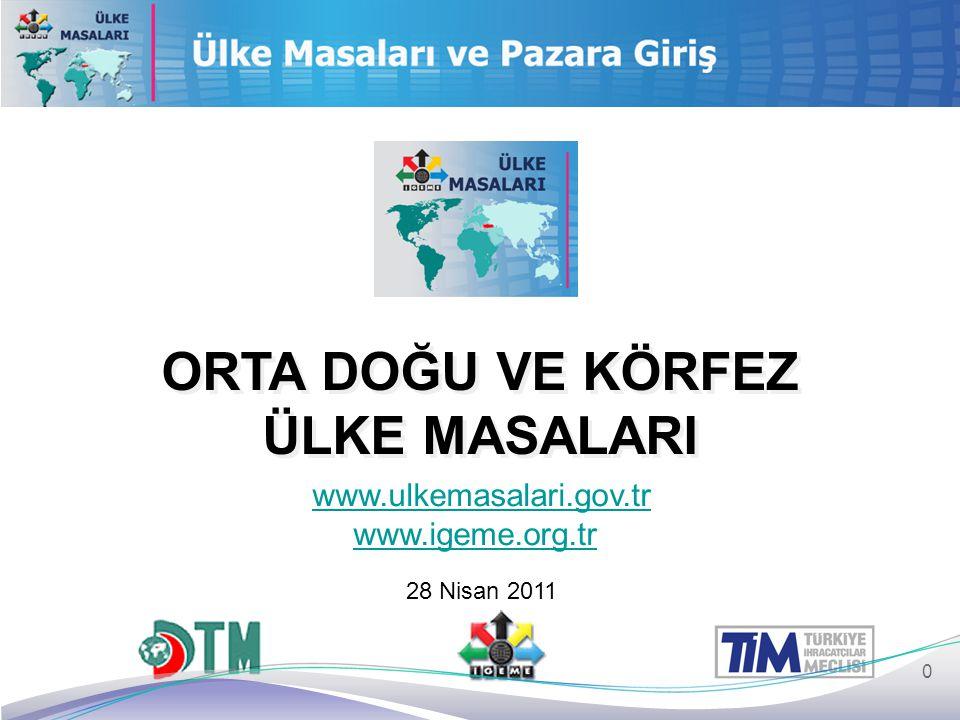 0 28 Nisan 2011 ORTA DOĞU VE KÖRFEZ ÜLKE MASALARI www.ulkemasalari.gov.tr www.igeme.org.tr