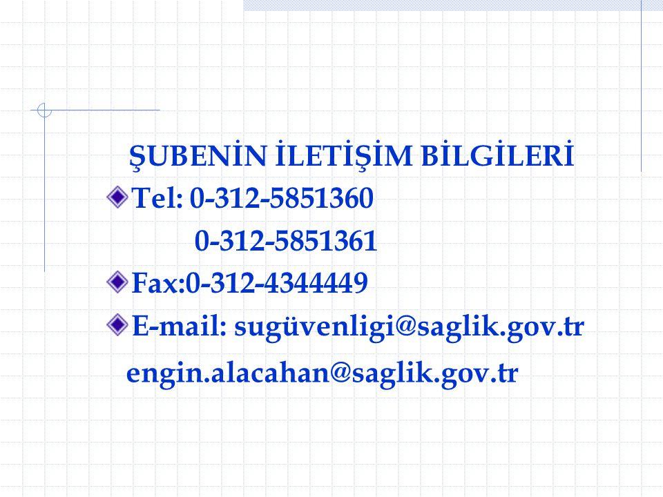 ŞUBENİN İLETİŞİM BİLGİLERİ Tel: 0-312-5851360 0-312-5851361 Fax:0-312-4344449 E-mail: sugüvenligi@saglik.gov.tr engin.alacahan@saglik.gov.tr