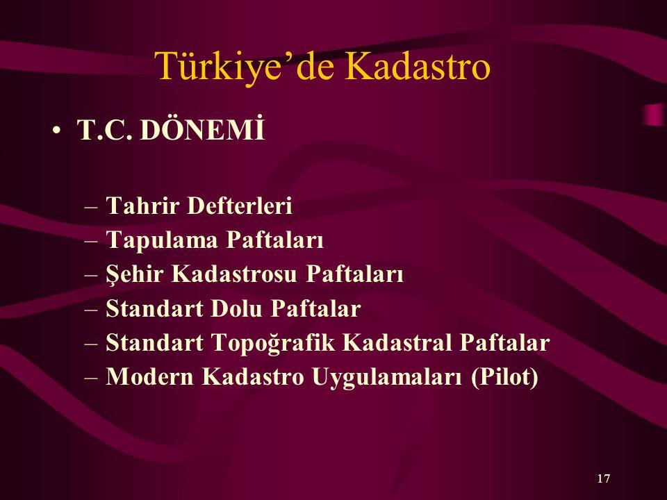 Türkiye'de Kadastro •T.C. DÖNEMİ –Tahrir Defterleri –Tapulama Paftaları –Şehir Kadastrosu Paftaları –Standart Dolu Paftalar –Standart Topoğrafik Kadas