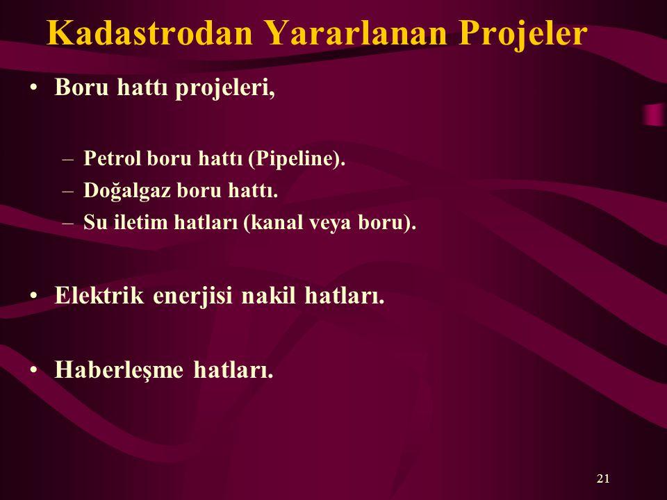 Kadastrodan Yararlanan Projeler •Boru hattı projeleri, –Petrol boru hattı (Pipeline). –Doğalgaz boru hattı. –Su iletim hatları (kanal veya boru). •Ele