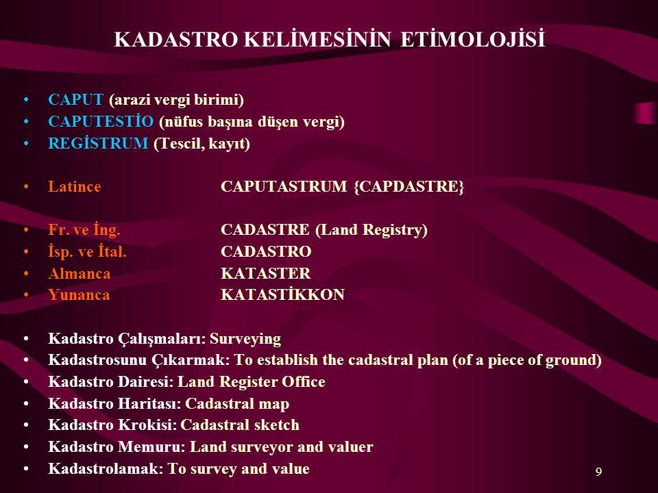KADASTRO KELİMESİNİN ETİMOLOJİSİ •CAPUT (arazi vergi birimi) •CAPUTESTİO (nüfus başına düşen vergi) •REGİSTRUM (Tescil, kayıt) •LatinceCAPUTASTRUM {CAPDASTRE} •Fr.