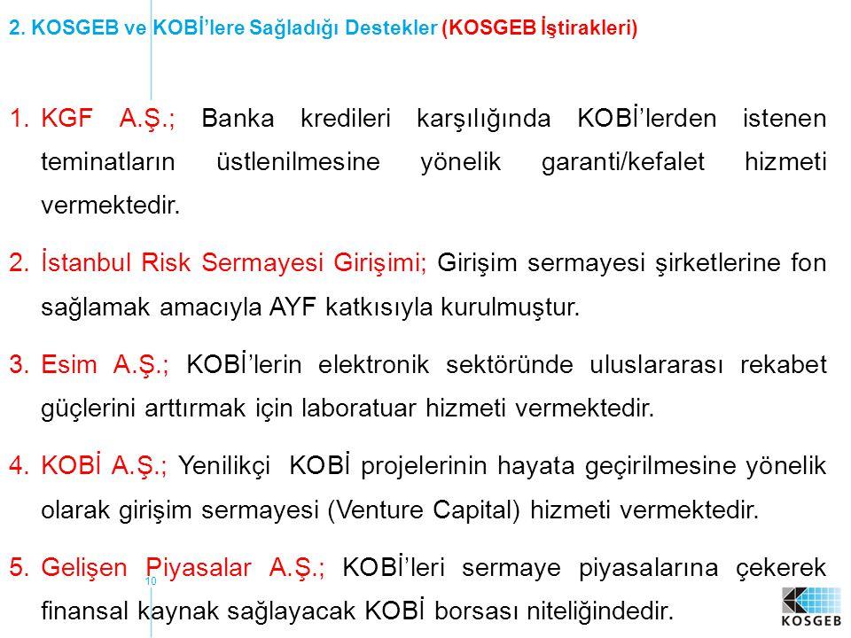 10 1.KGF A.Ş.; Banka kredileri karşılığında KOBİ'lerden istenen teminatların üstlenilmesine yönelik garanti/kefalet hizmeti vermektedir. 2.İstanbul Ri