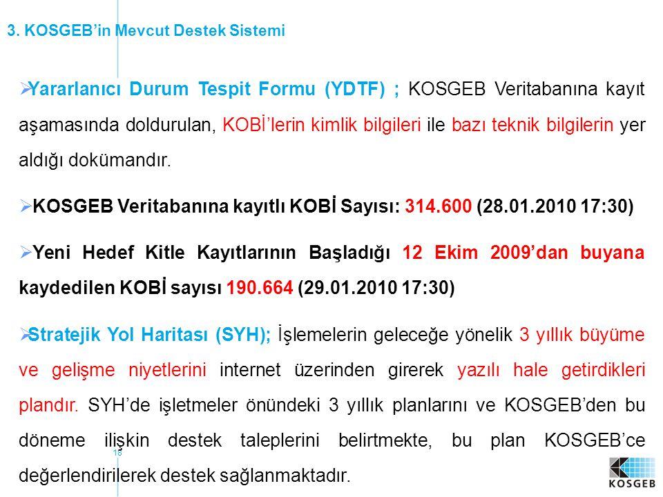 18  Yararlanıcı Durum Tespit Formu (YDTF) ; KOSGEB Veritabanına kayıt aşamasında doldurulan, KOBİ'lerin kimlik bilgileri ile bazı teknik bilgilerin y