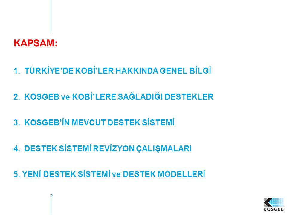 23 Yeni Destek Sistem ve Modellerinin Kazanımları .