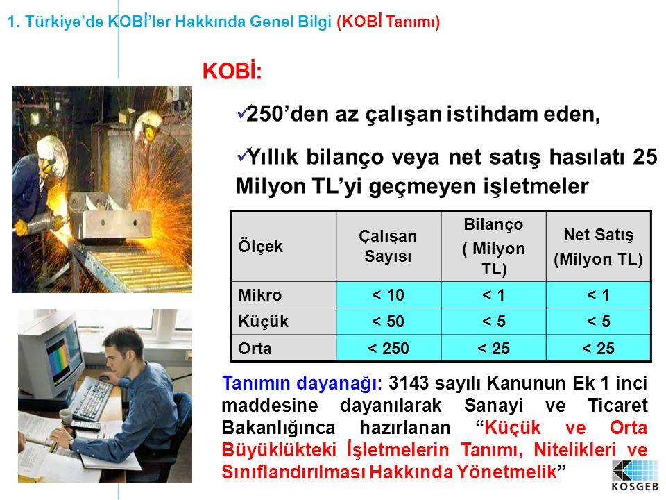 4 KOBİ:  250'den az çalışan istihdam eden,  Yıllık bilanço veya net satış hasılatı 25 Milyon TL'yi geçmeyen işletmeler Tanımın dayanağı: 3143 sayılı