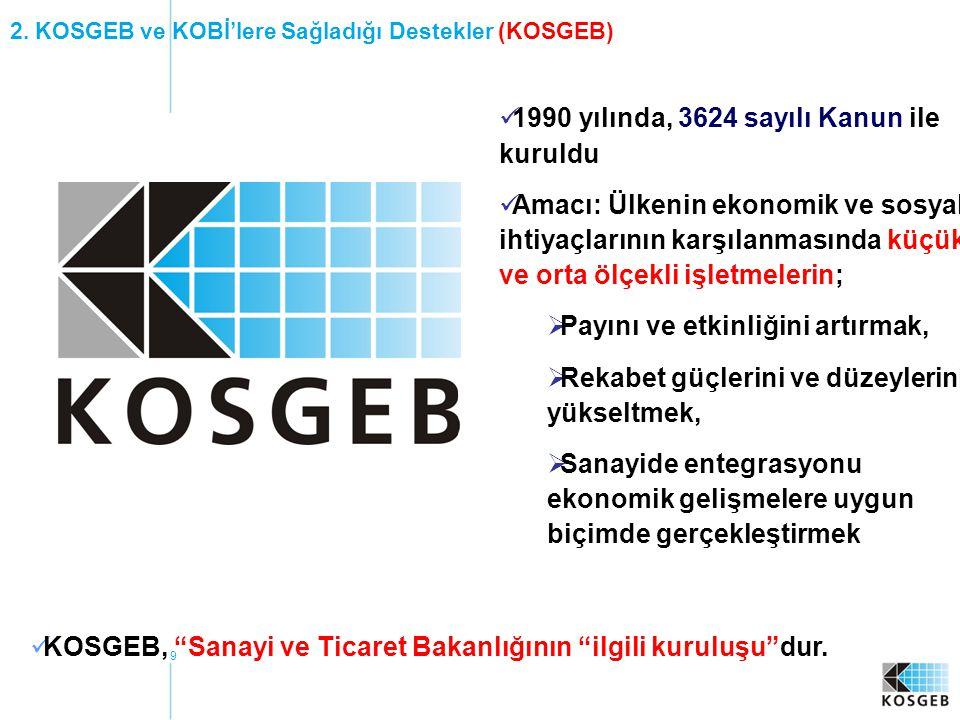 """9  KOSGEB, """"Sanayi ve Ticaret Bakanlığının """"ilgili kuruluşu""""dur.  1990 yılında, 3624 sayılı Kanun ile kuruldu  Amacı: Ülkenin ekonomik ve sosyal ih"""